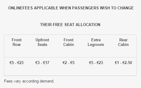 Prijzen Wizz Air voor toegewezen zitplaatsen